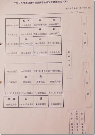 決算委員会座席表
